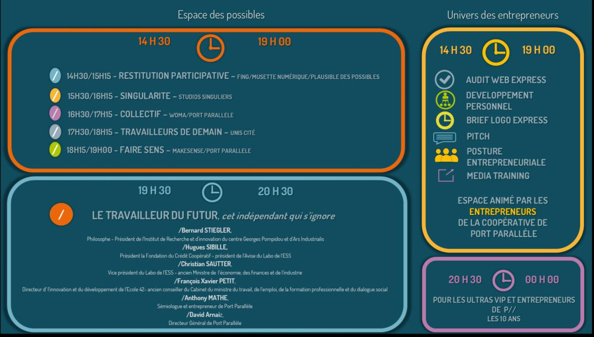 10 Ans De Port Parallèle Le 15 Décembre : Le Travailleur Du Futur, Cet Indépendant Qui S'ignore